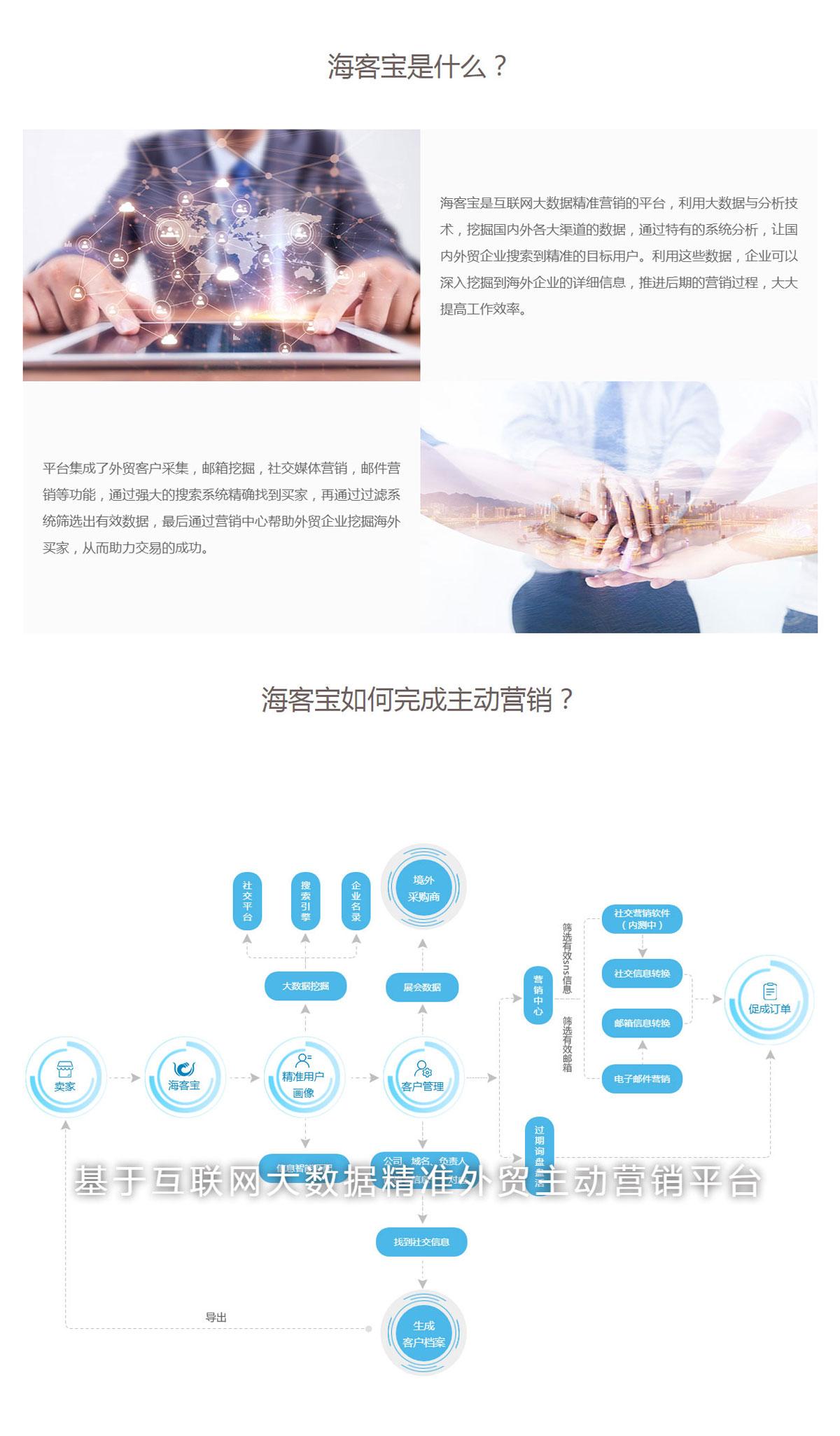 乐虎国际网络公司