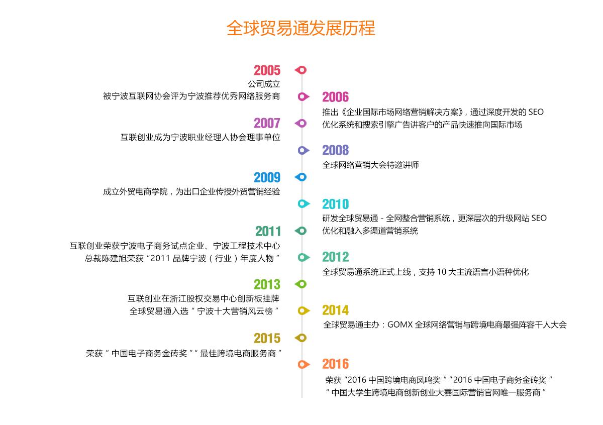 山东网络推广